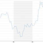 Quartalsverlust in Sicht: Corona beschert Amazon Umsatzsprung